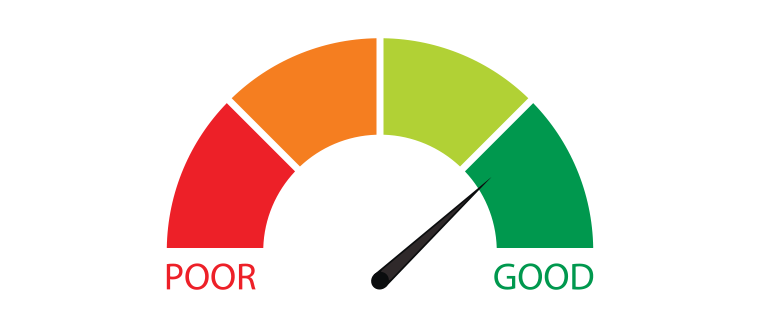How Much Does Your Credit Score Effect Your Mortgage rate?
