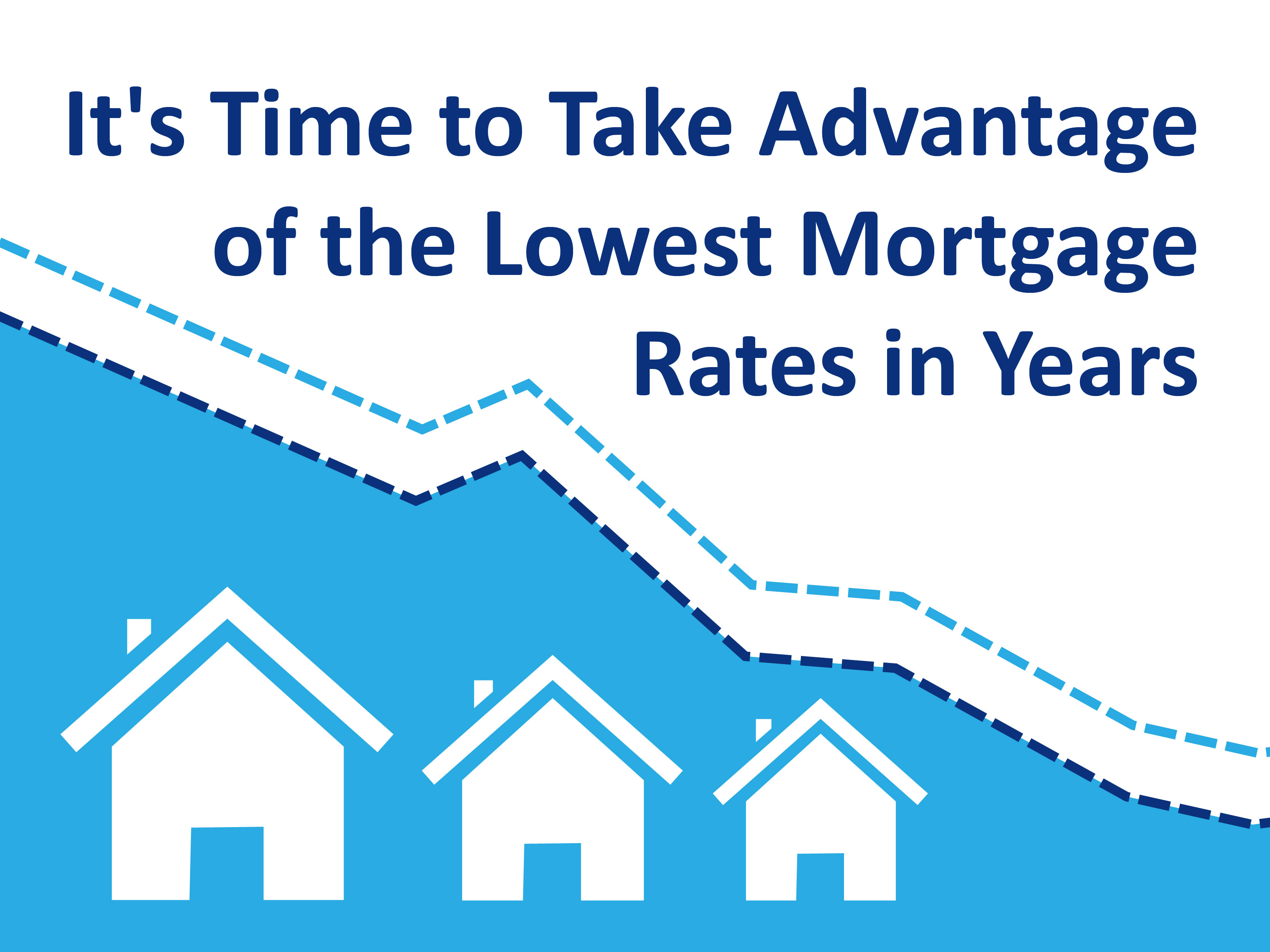 Mortgage Rates Remain Very Low